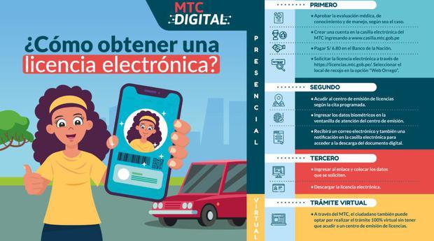 Como sacar Licencia de conducir electrónica (Brevete)